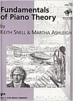 Fundamantals of Piano Theory